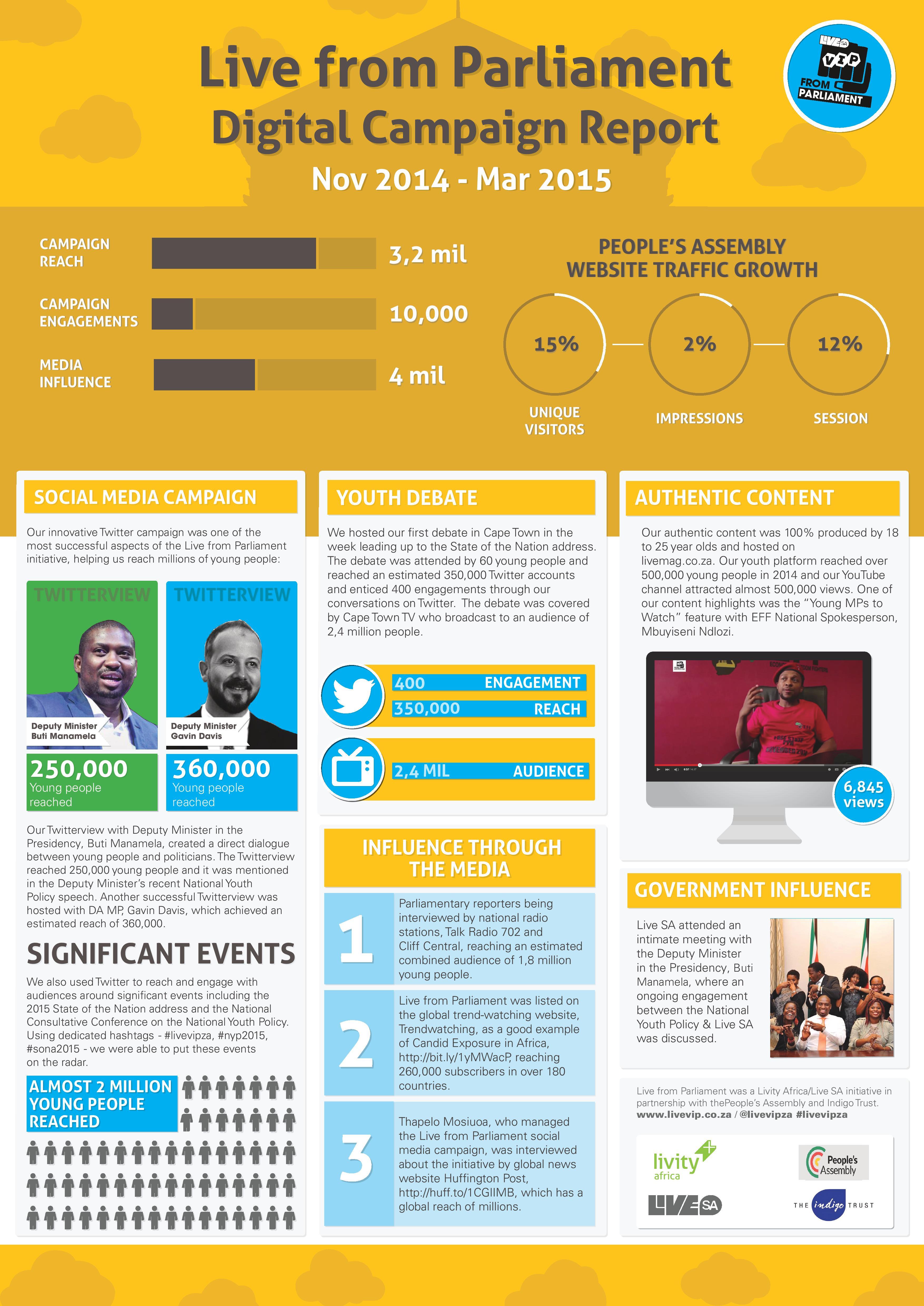 LFP_Infographic ( final copy ) (1)-page-001